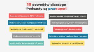 10 powodów dlaczego podcasty są przesuper!