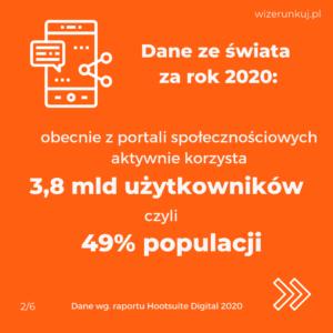 Dane ze świata za rok 2020
