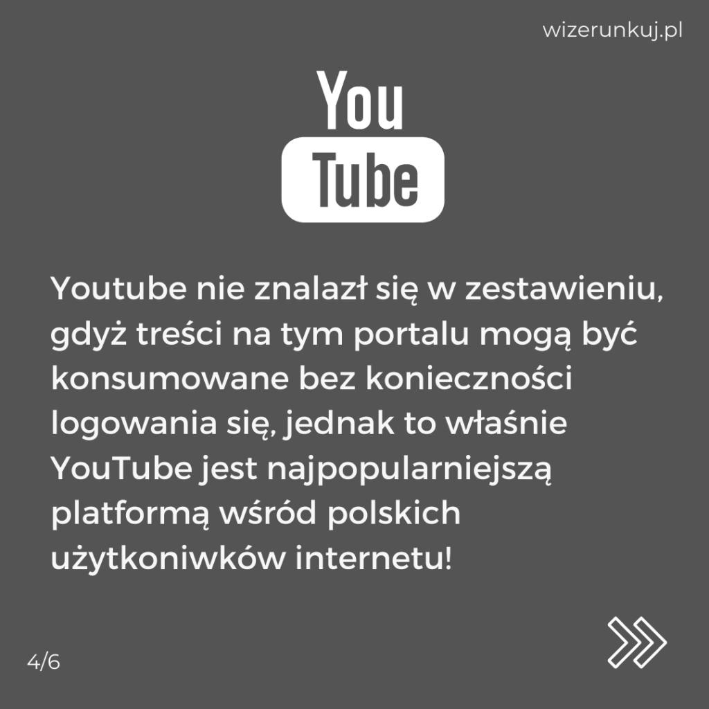 YouTube - najbardziej popularny